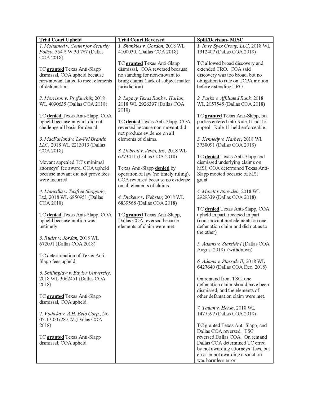 Dallas COA Table 2018_Page_1.jpg
